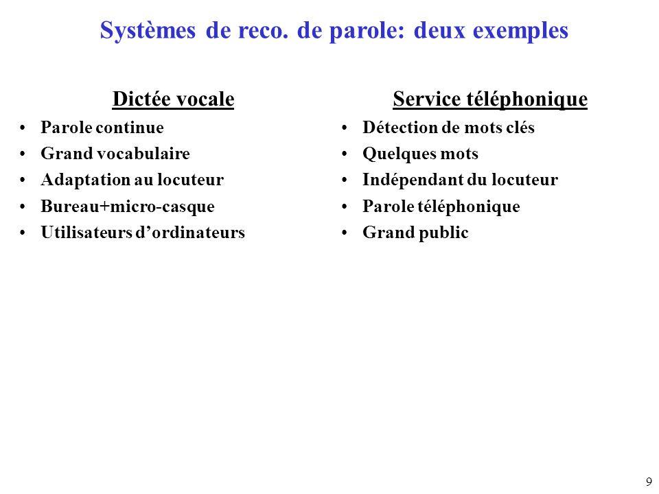 Systèmes de reco. de parole: deux exemples