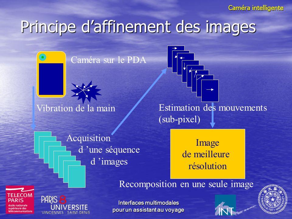 Principe d'affinement des images