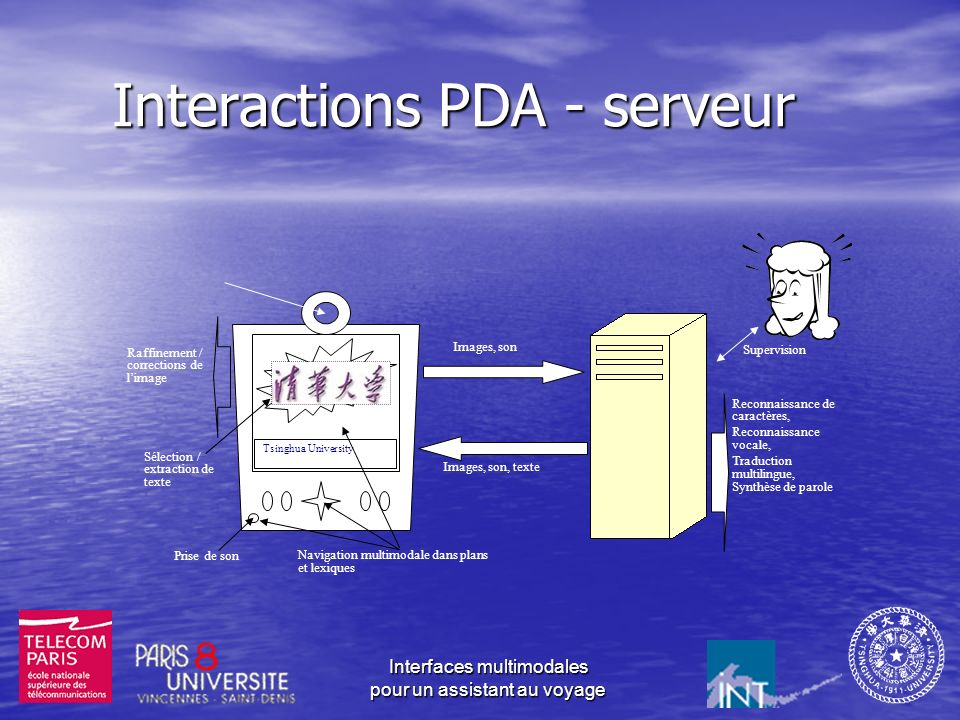 Interactions PDA - serveur