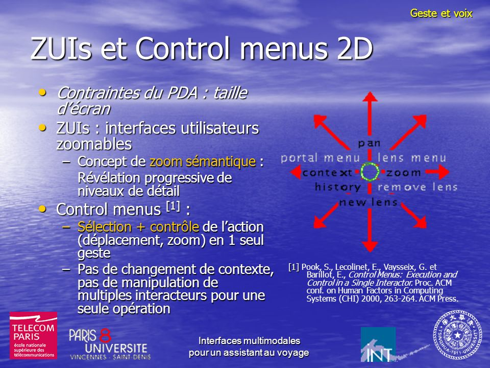 ZUIs et Control menus 2D Contraintes du PDA : taille d'écran