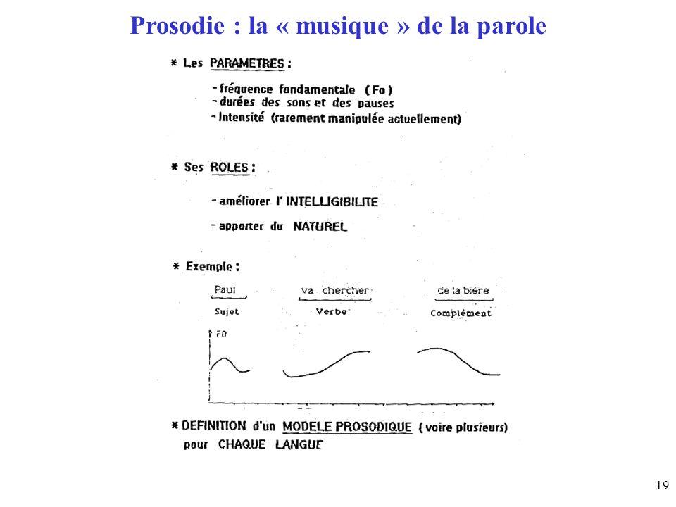 Prosodie : la « musique » de la parole