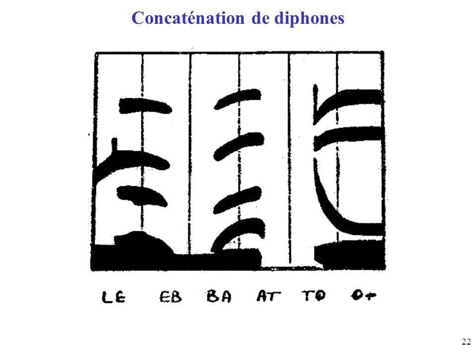 Concaténation de diphones