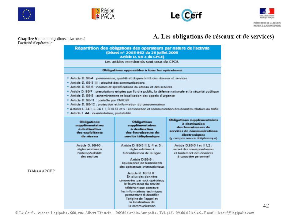 A. Les obligations de réseaux et de services)