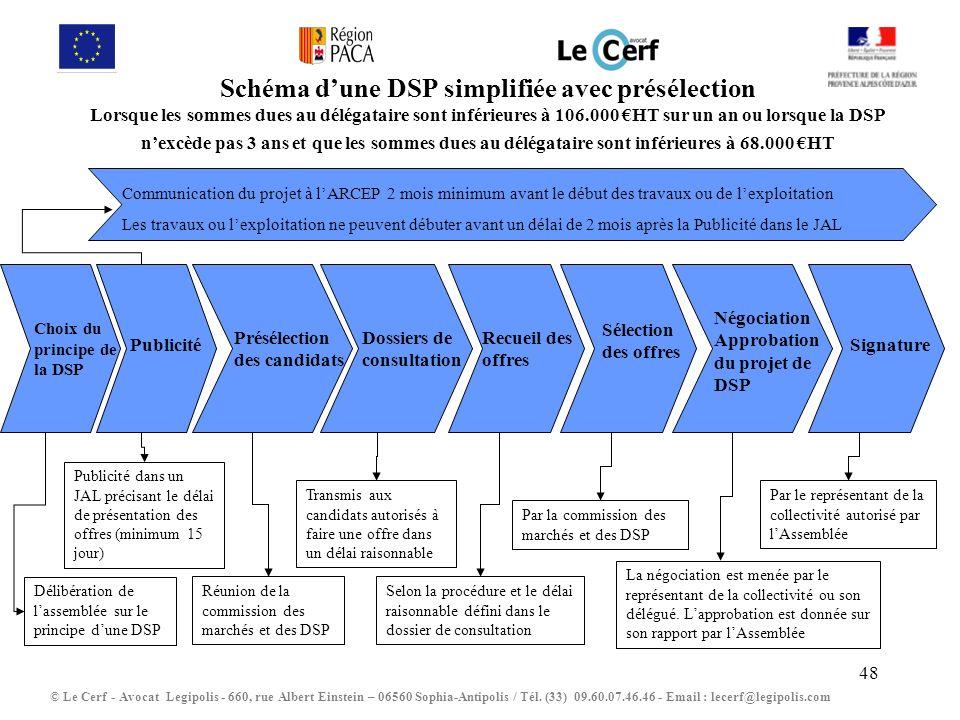 Schéma d'une DSP simplifiée avec présélection Lorsque les sommes dues au délégataire sont inférieures à 106.000 €HT sur un an ou lorsque la DSP n'excède pas 3 ans et que les sommes dues au délégataire sont inférieures à 68.000 €HT