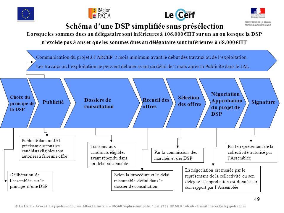 Schéma d'une DSP simplifiée sans présélection Lorsque les sommes dues au délégataire sont inférieures à 106.000 €HT sur un an ou lorsque la DSP n'excède pas 3 ans et que les sommes dues au délégataire sont inférieures à 68.000 €HT