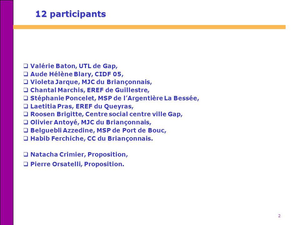 12 participants Valérie Baton, UTL de Gap, Aude Hélène Blary, CIDF 05,