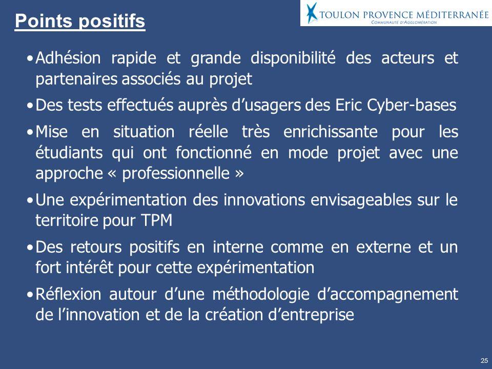 Points positifs Adhésion rapide et grande disponibilité des acteurs et partenaires associés au projet.