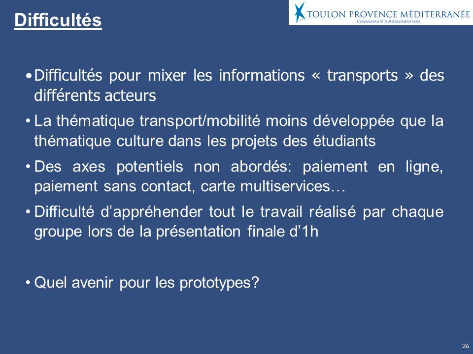 Difficultés Difficultés pour mixer les informations « transports » des différents acteurs.