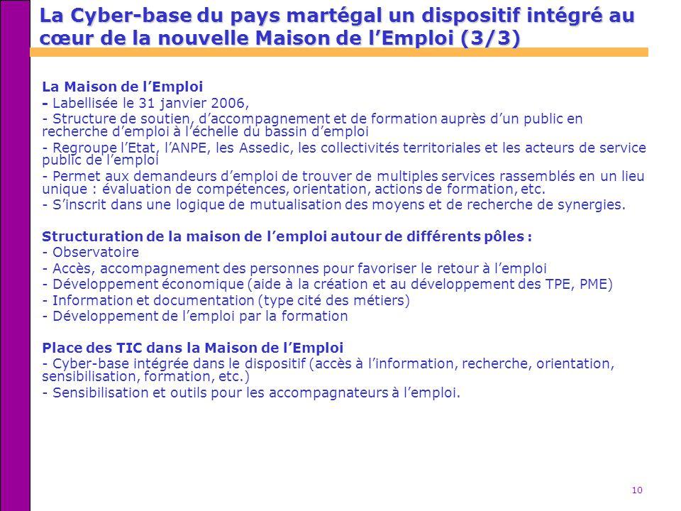 La Cyber-base du pays martégal un dispositif intégré au cœur de la nouvelle Maison de l'Emploi (3/3)