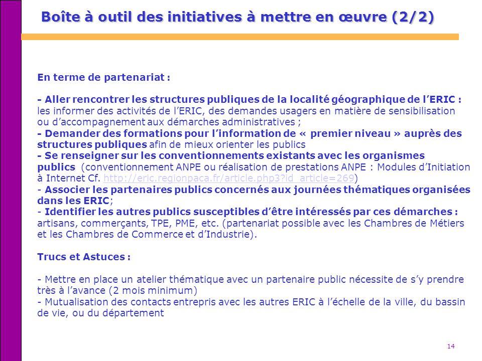 Boîte à outil des initiatives à mettre en œuvre (2/2)