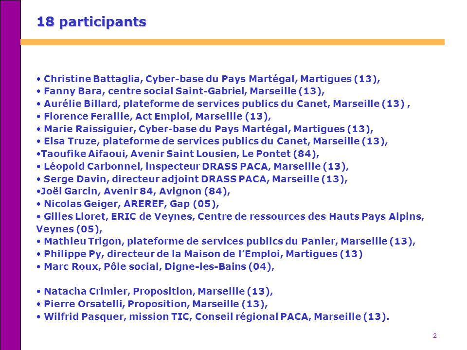18 participantsChristine Battaglia, Cyber-base du Pays Martégal, Martigues (13), Fanny Bara, centre social Saint-Gabriel, Marseille (13),