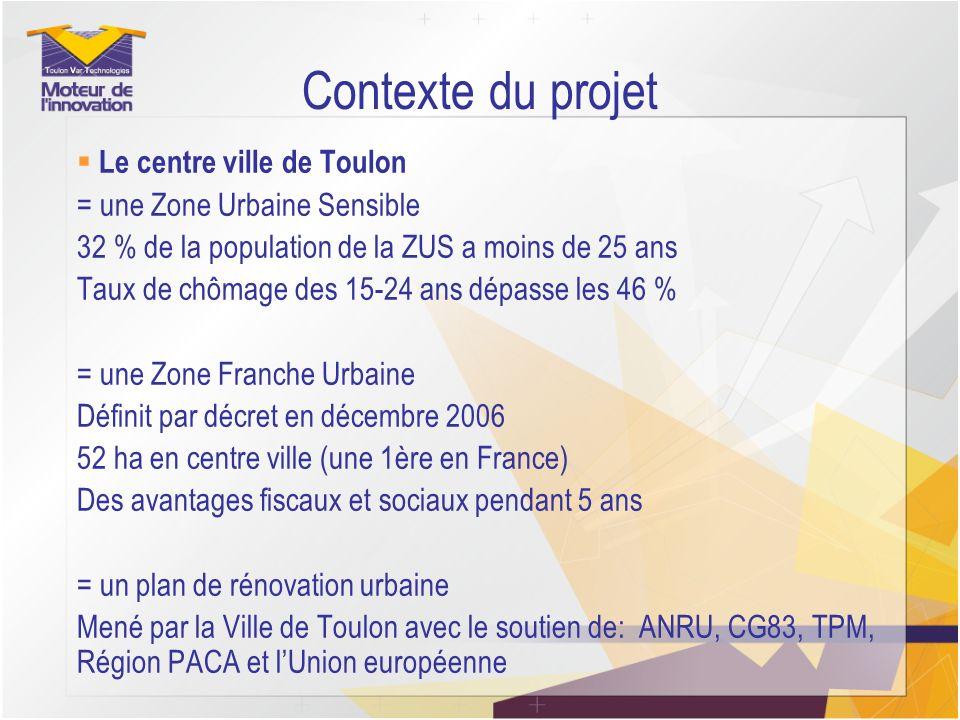 Contexte du projet Le centre ville de Toulon