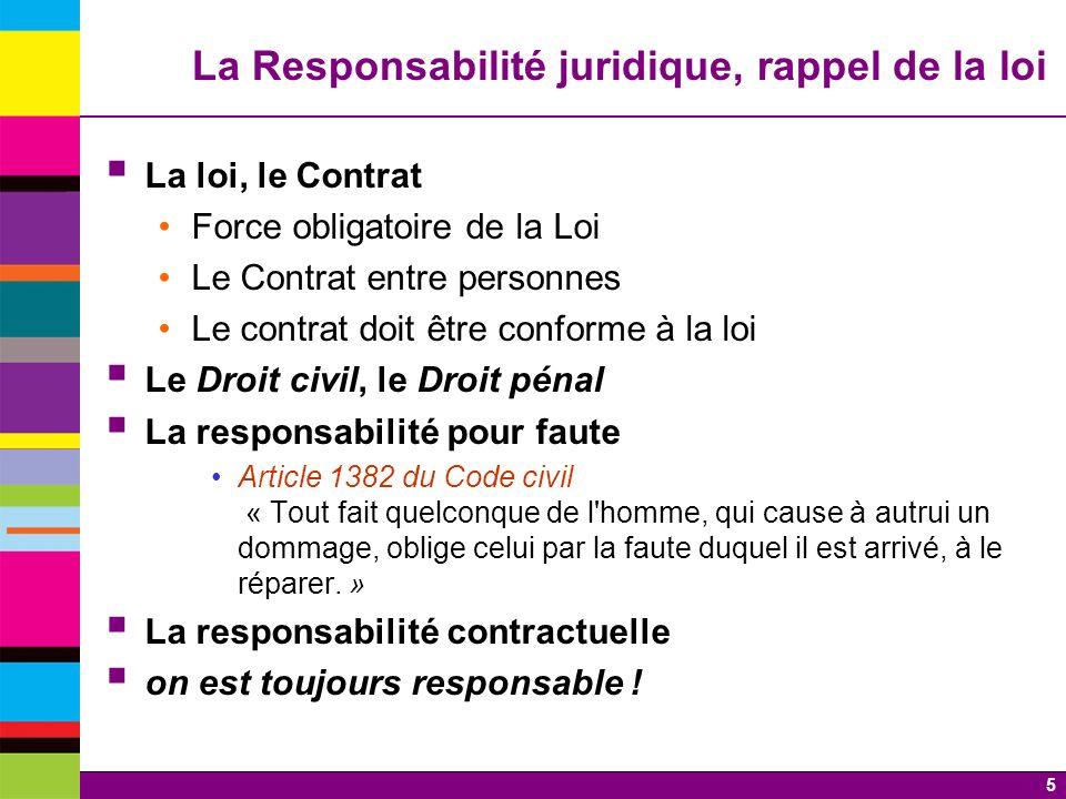 La Responsabilité juridique, rappel de la loi
