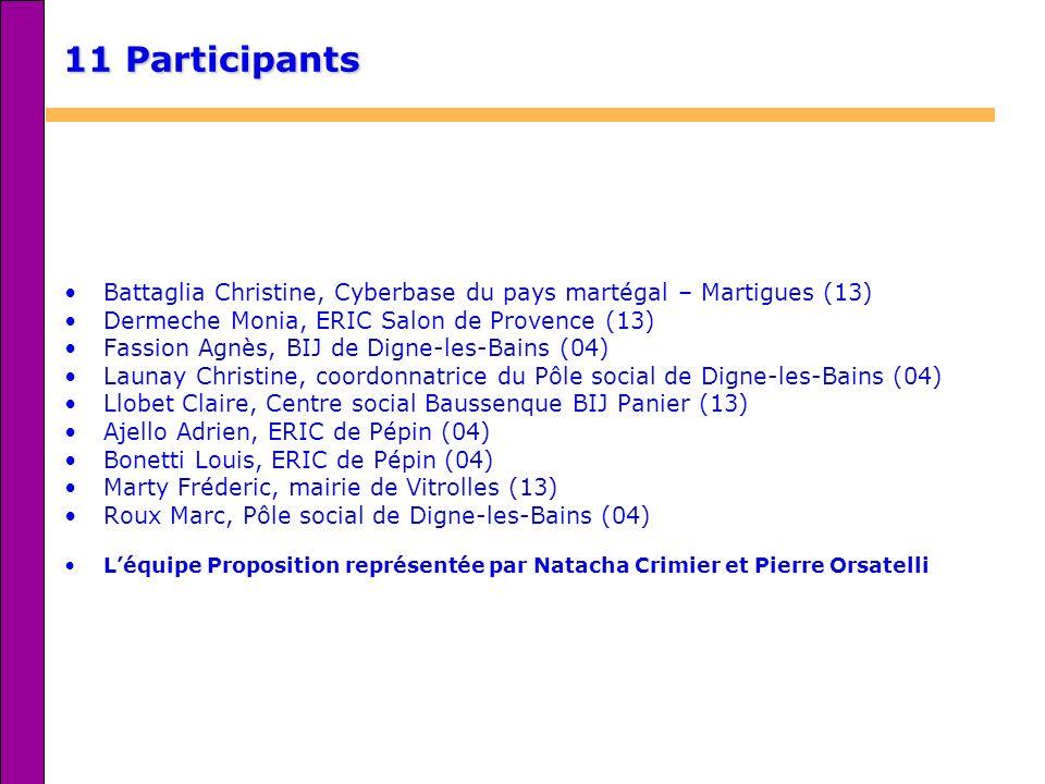 11 ParticipantsBattaglia Christine, Cyberbase du pays martégal – Martigues (13) Dermeche Monia, ERIC Salon de Provence (13)