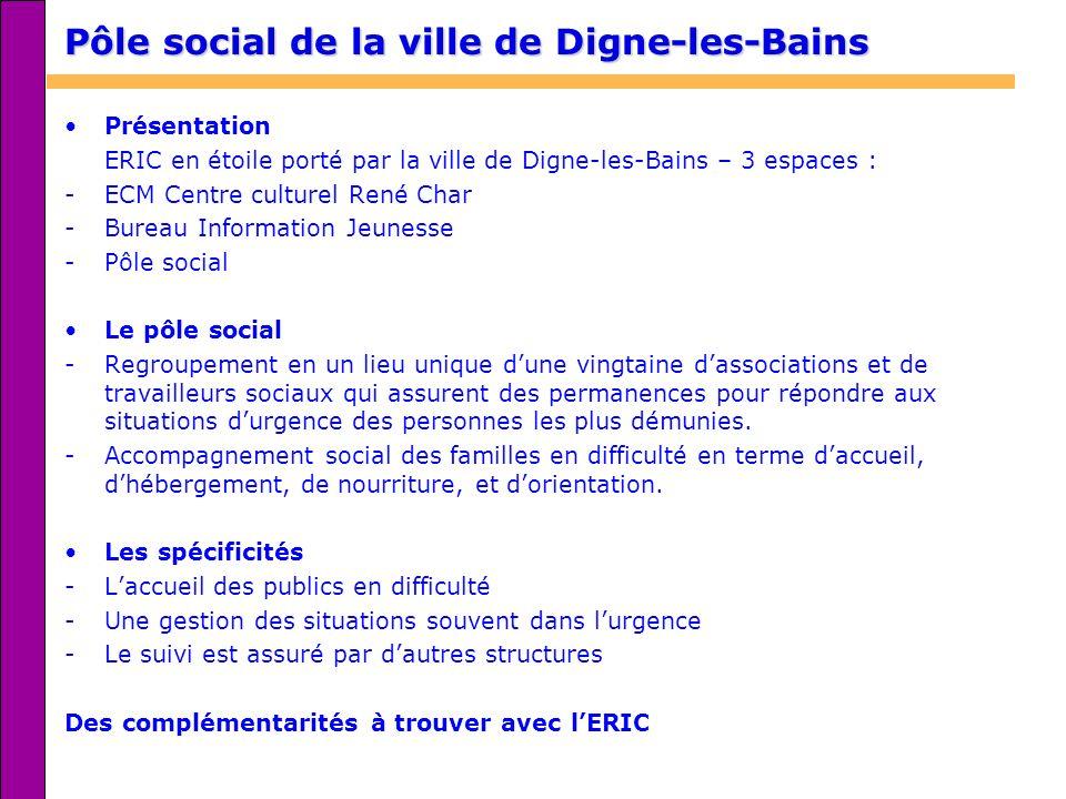 Pôle social de la ville de Digne-les-Bains