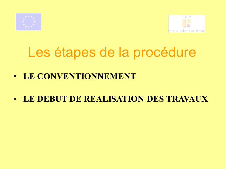 Les étapes de la procédure
