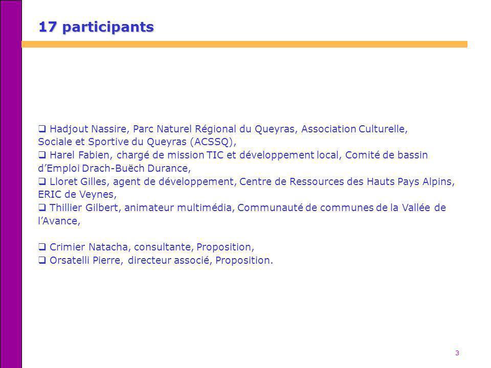 17 participants Hadjout Nassire, Parc Naturel Régional du Queyras, Association Culturelle, Sociale et Sportive du Queyras (ACSSQ),