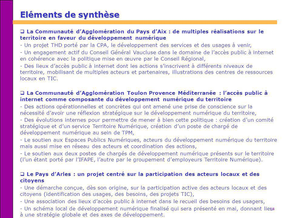 Eléments de synthèse La Communauté d'Agglomération du Pays d'Aix : de multiples réalisations sur le territoire en faveur du développement numérique.