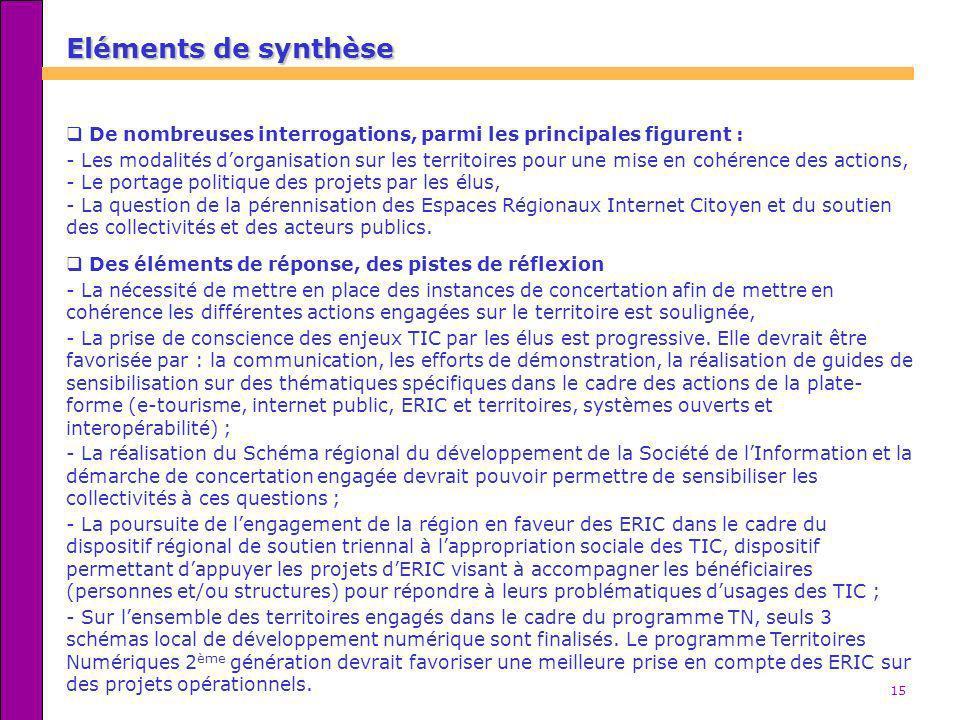 Eléments de synthèse De nombreuses interrogations, parmi les principales figurent :