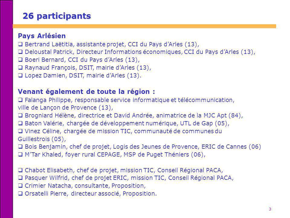 26 participants Pays Arlésien Venant également de toute la région :