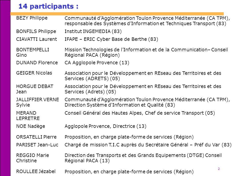14 participants : BEZY Philippe