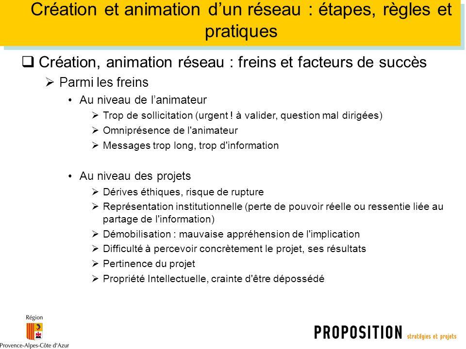 Création et animation d'un réseau : étapes, règles et pratiques