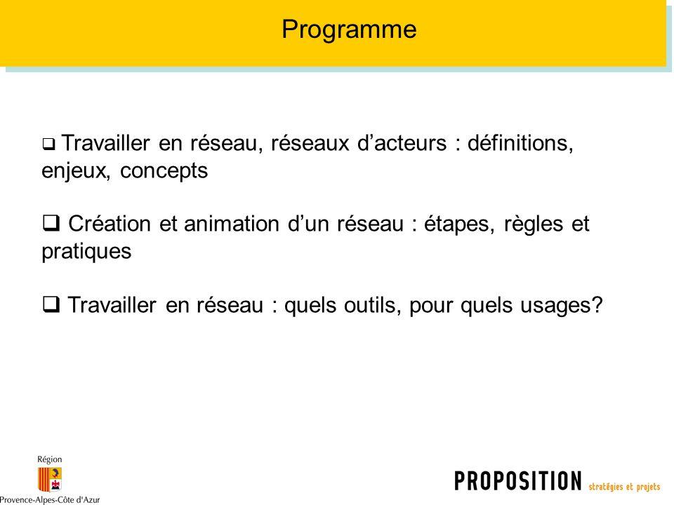 Programme enjeux, concepts