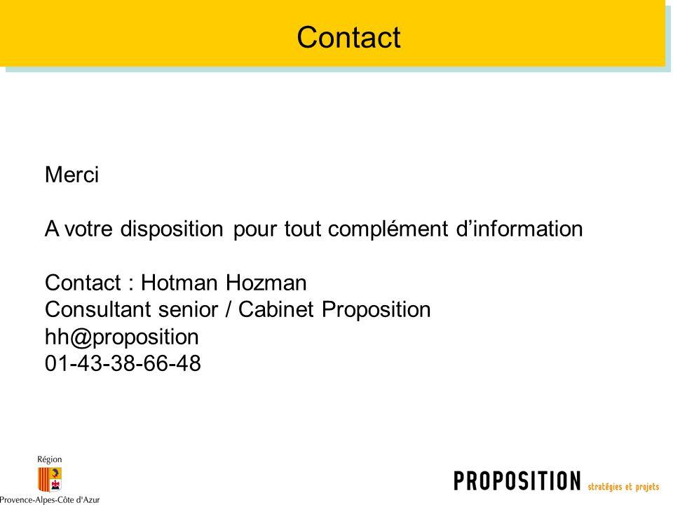 Contact Merci A votre disposition pour tout complément d'information