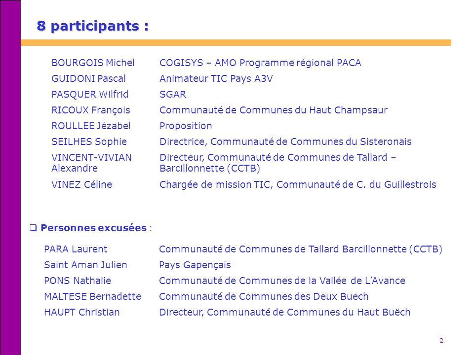 8 participants : Personnes excusées : BOURGOIS Michel