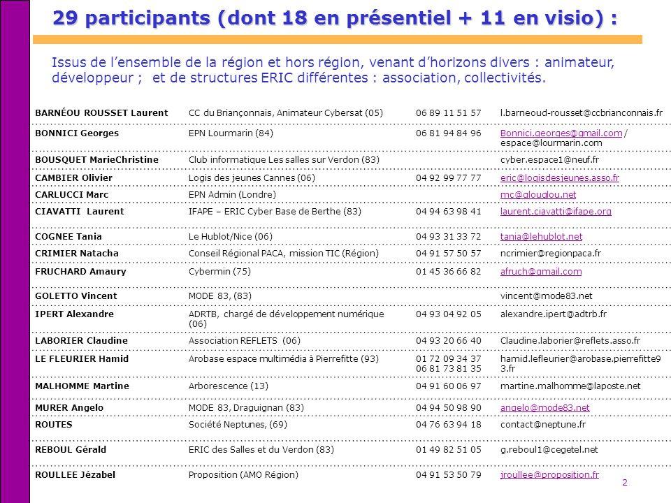 29 participants (dont 18 en présentiel + 11 en visio) :