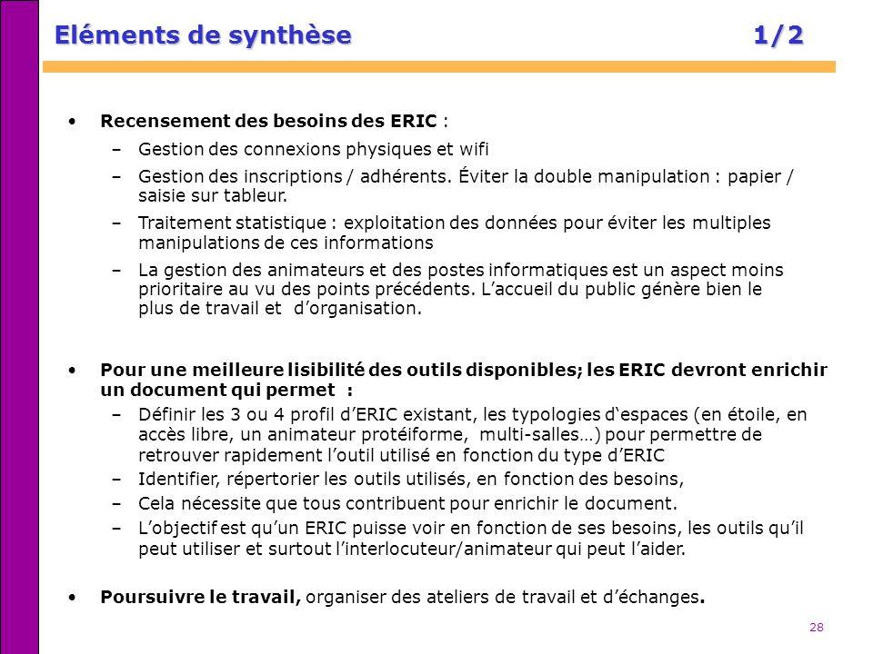 Eléments de synthèse 1/2 Recensement des besoins des ERIC :