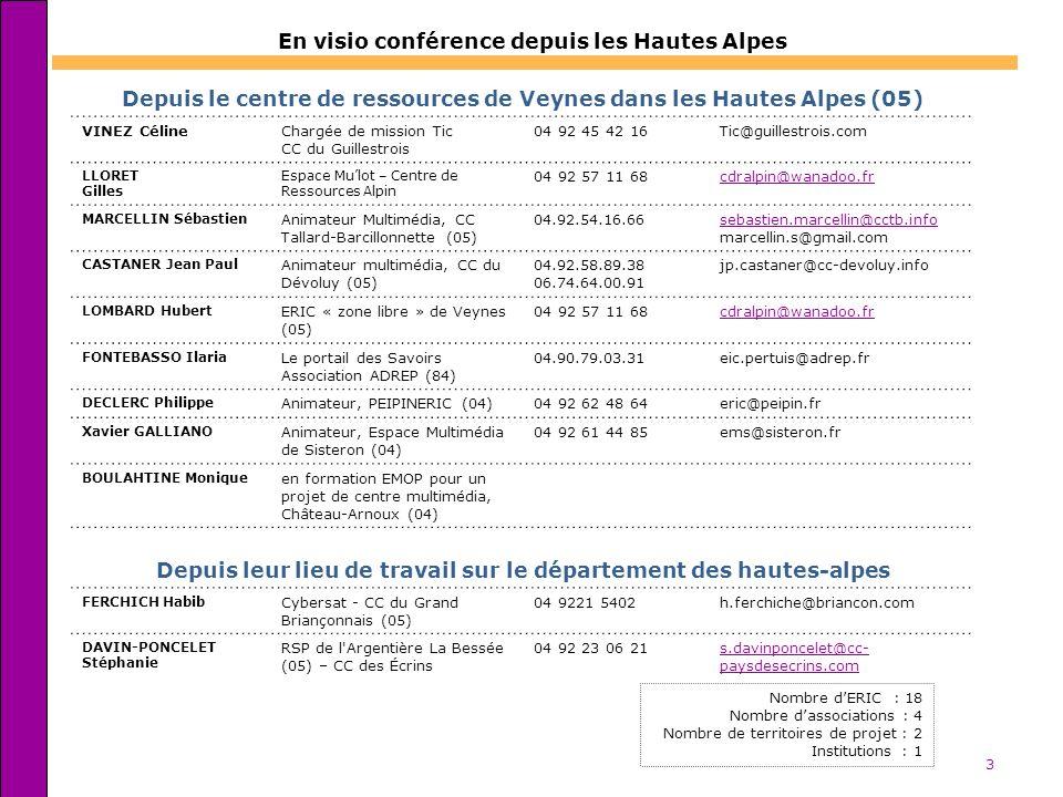 En visio conférence depuis les Hautes Alpes