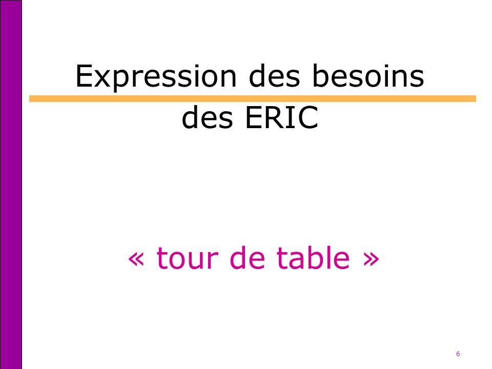 Expression des besoins des ERIC