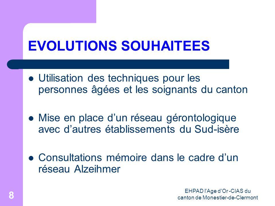EVOLUTIONS SOUHAITEES