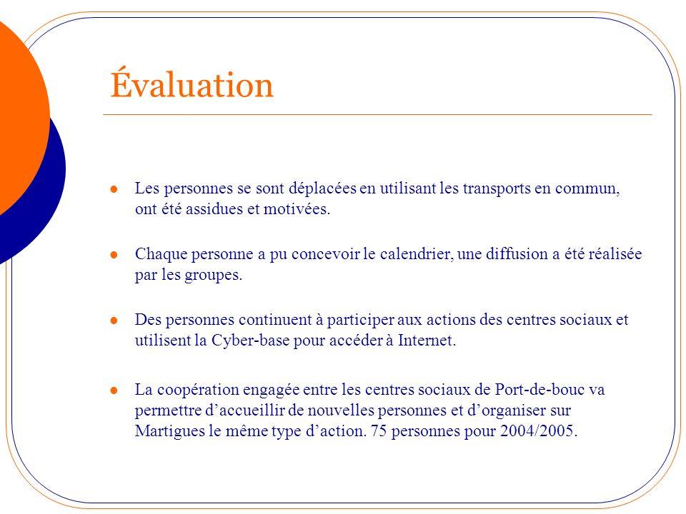 Évaluation Les personnes se sont déplacées en utilisant les transports en commun, ont été assidues et motivées.