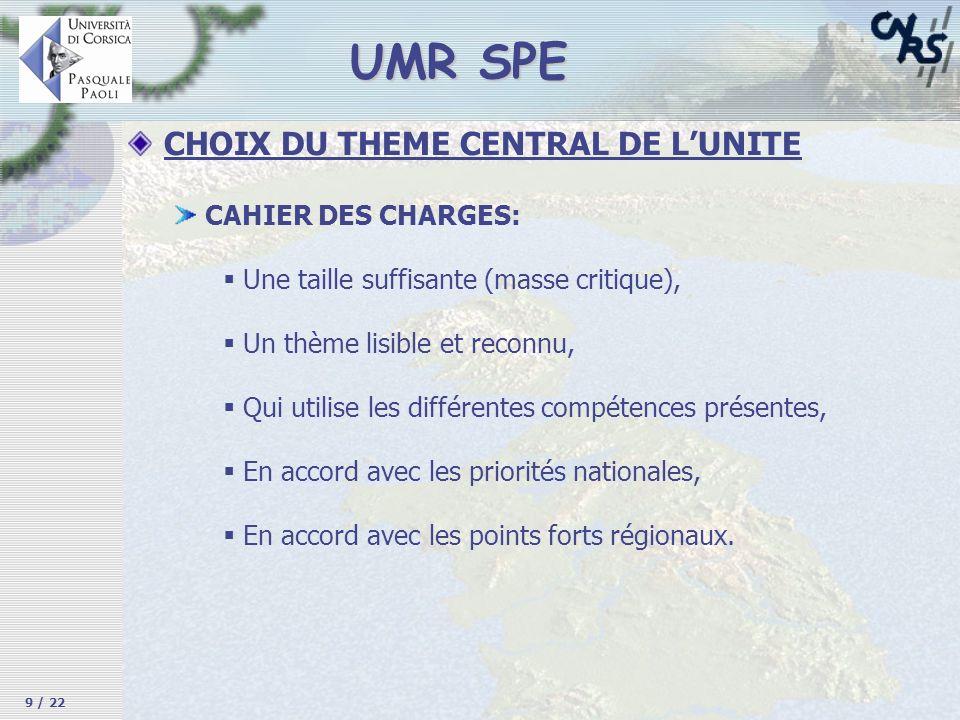 UMR SPE CHOIX DU THEME CENTRAL DE L'UNITE CAHIER DES CHARGES: