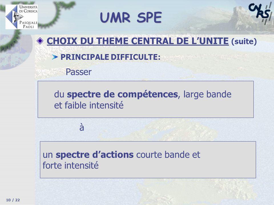 UMR SPE CHOIX DU THEME CENTRAL DE L'UNITE (suite) Passer