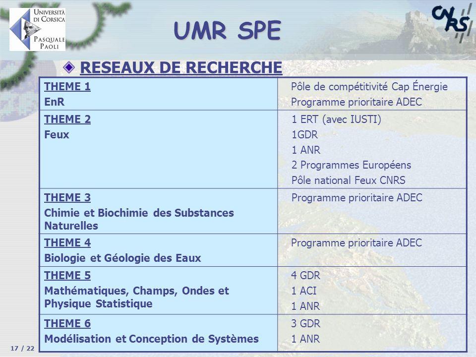 UMR SPE RESEAUX DE RECHERCHE THEME 1 EnR