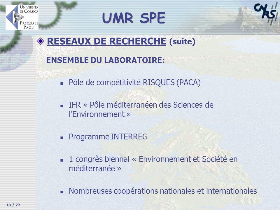 UMR SPE RESEAUX DE RECHERCHE (suite) ENSEMBLE DU LABORATOIRE: