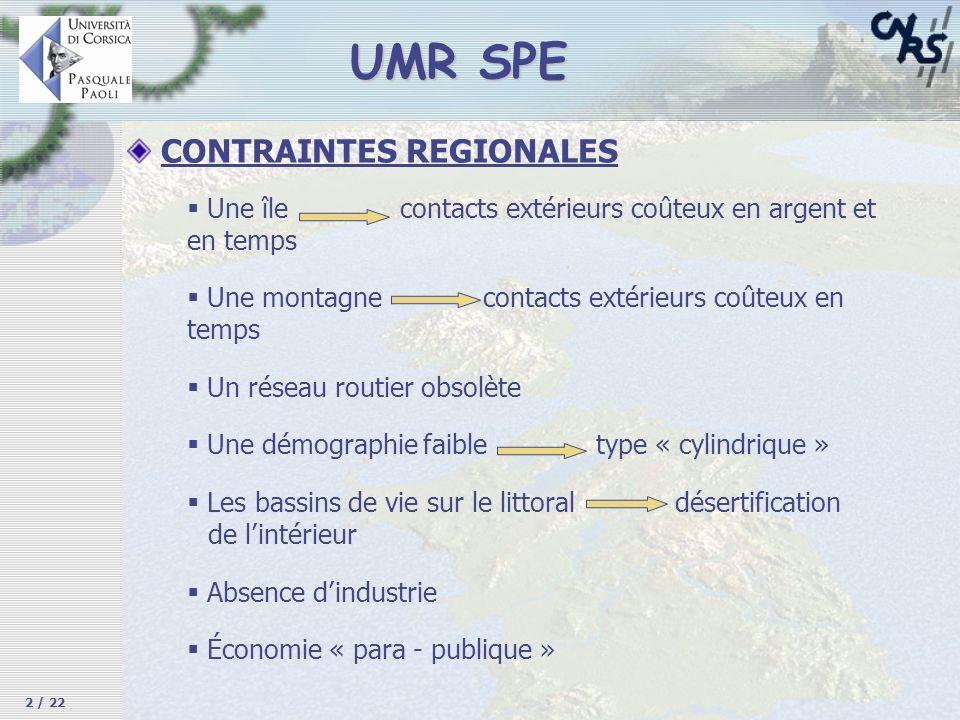 UMR SPE CONTRAINTES REGIONALES