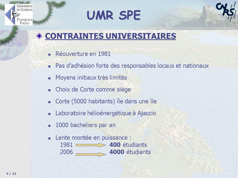 UMR SPE CONTRAINTES UNIVERSITAIRES Réouverture en 1981