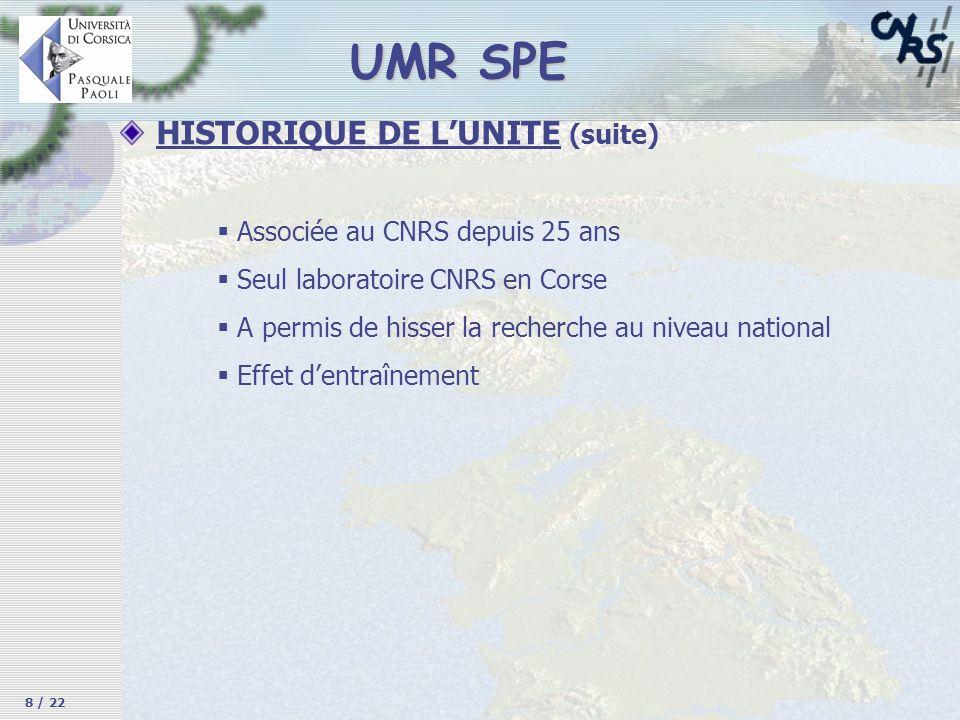 UMR SPE HISTORIQUE DE L'UNITE (suite) Associée au CNRS depuis 25 ans