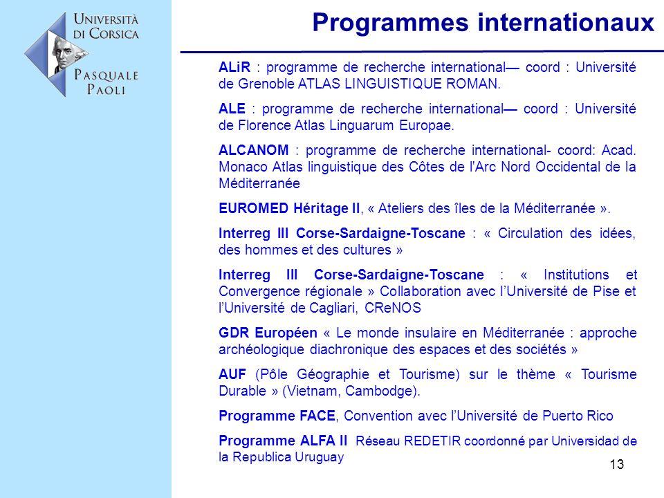 Programmes internationaux