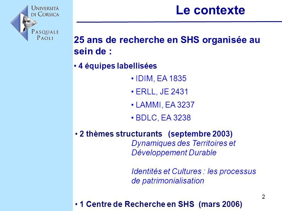 Le contexte 25 ans de recherche en SHS organisée au sein de :