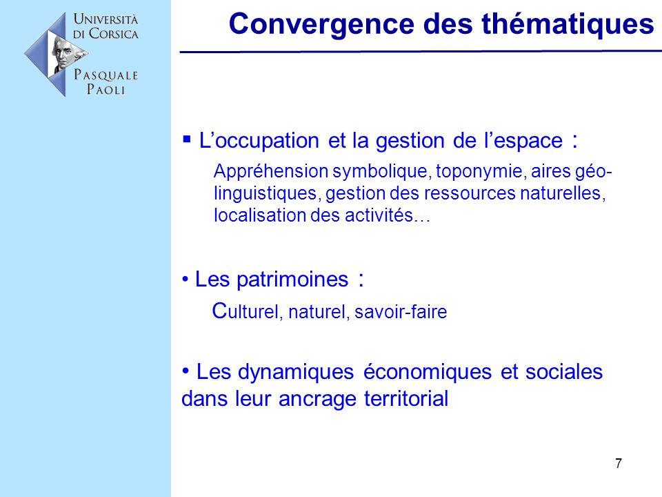 Convergence des thématiques