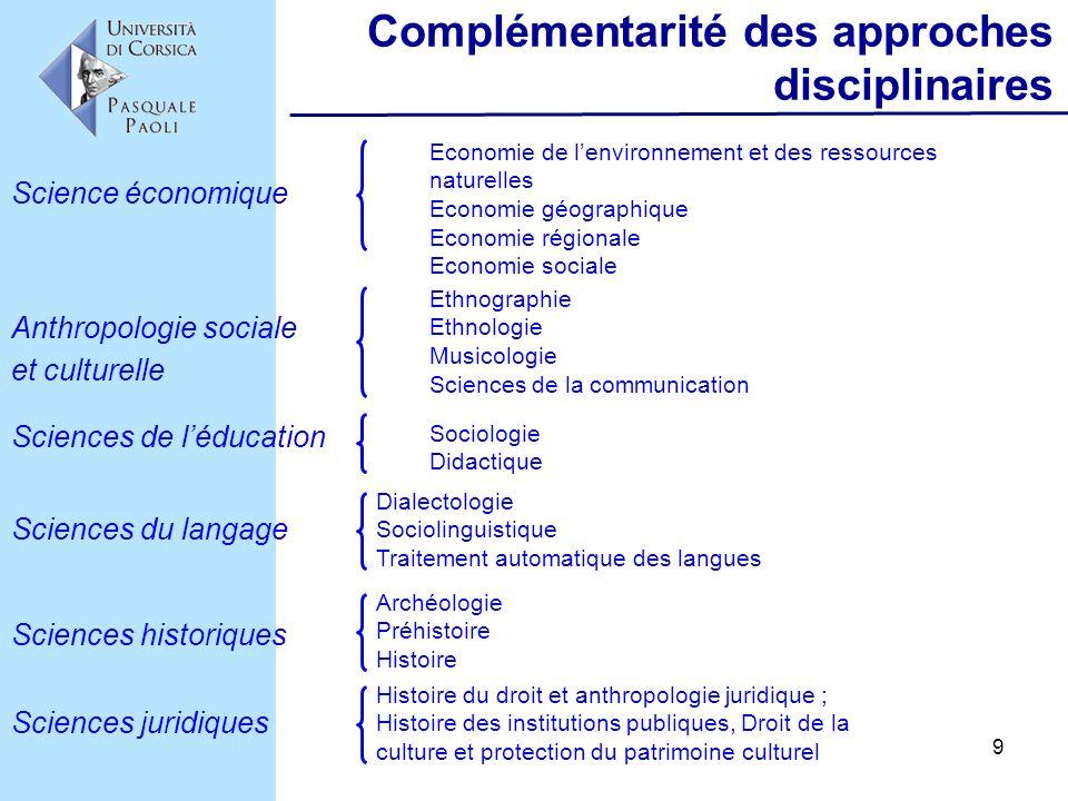 Complémentarité des approches disciplinaires