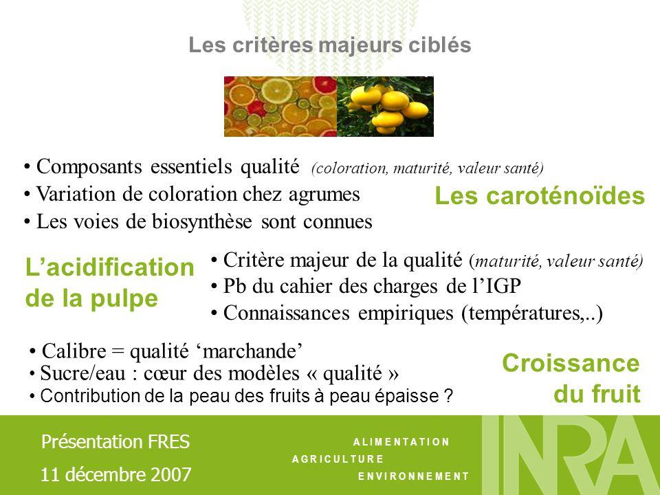 Les caroténoïdes L'acidification de la pulpe Croissance du fruit