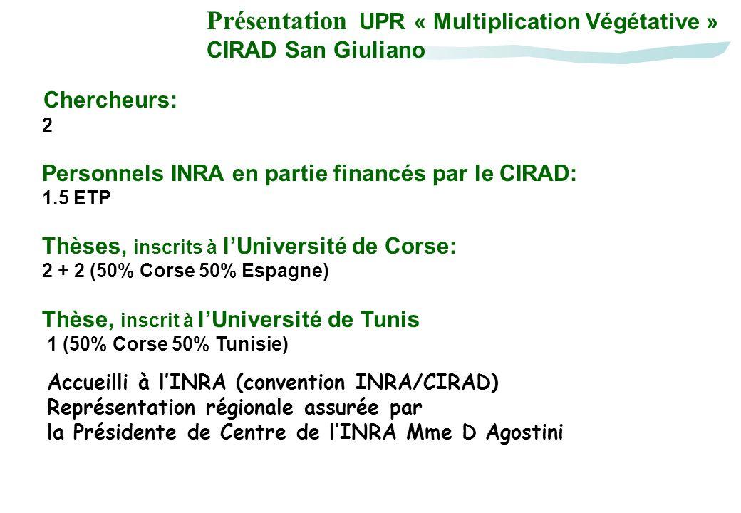 Présentation UPR « Multiplication Végétative »