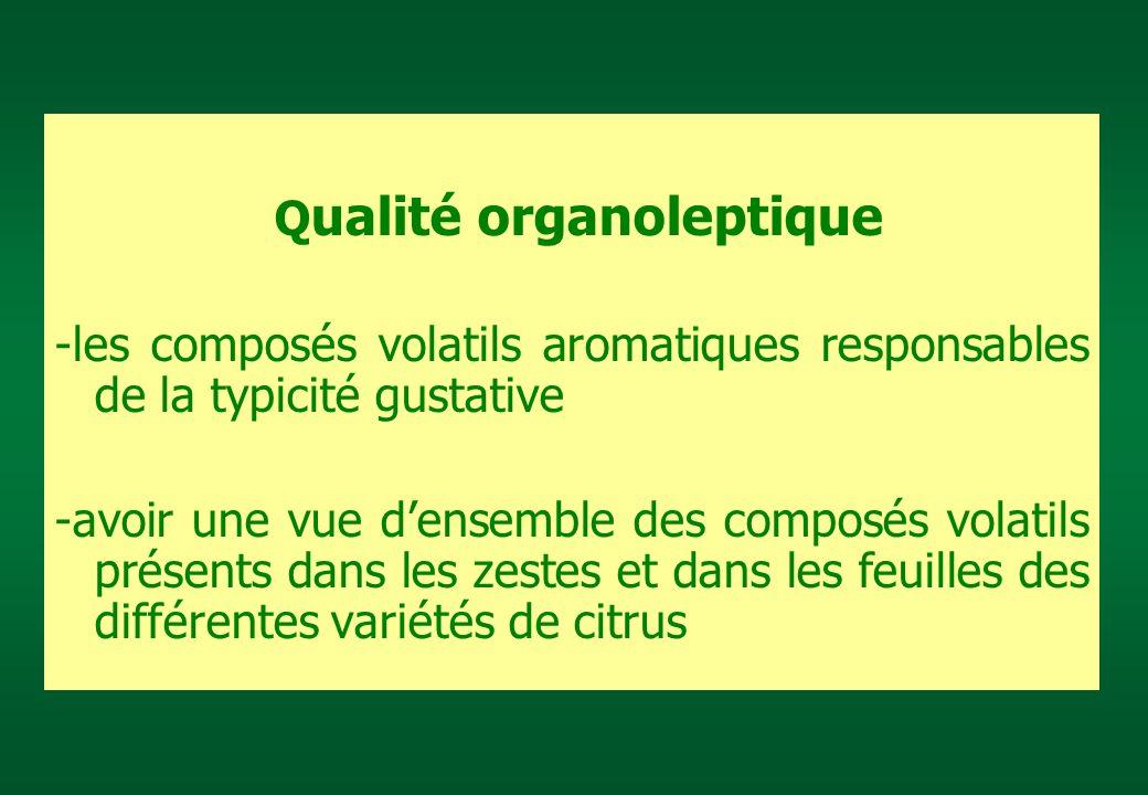 Qualité organoleptique