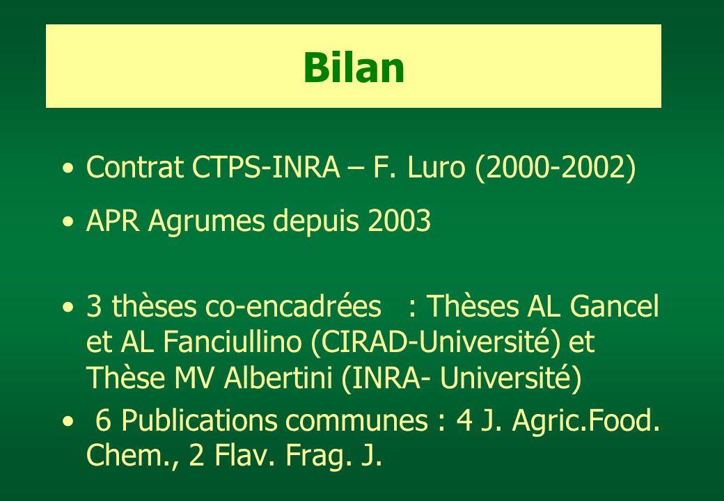 Bilan Contrat CTPS-INRA – F. Luro (2000-2002) APR Agrumes depuis 2003